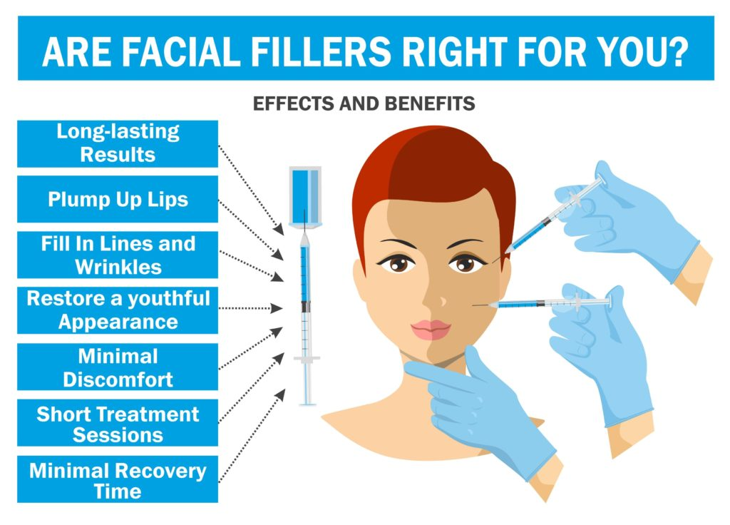 filler-injections-that-will-suit-you---Infographics-img-blog-compressor
